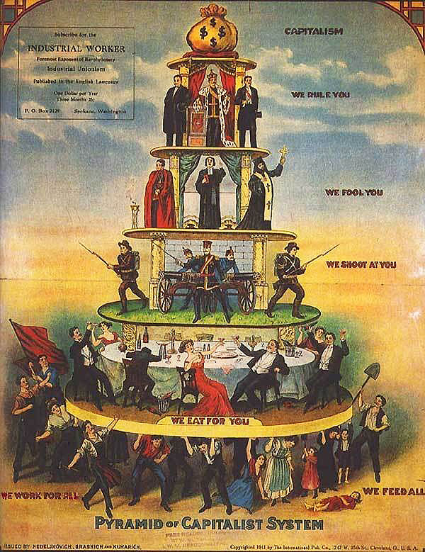 piramide-del-sistema-capitalista