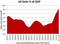 public-sector-debt-perc-gdp-hmT